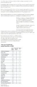 Urban Treasures - New Private Home Sales Rebounded In November Amid Supply Glut : URA Data Part 2
